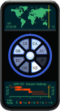 FX REACTOR - Incredible Multi-currency EA for MT4 - Expert Advisor / Indicator